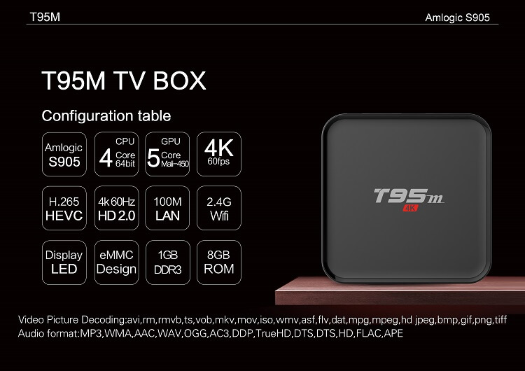 t95m-android-tv-box-blog-8